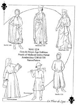 Civil War Era Clothing for Las | Dresses, Shoes